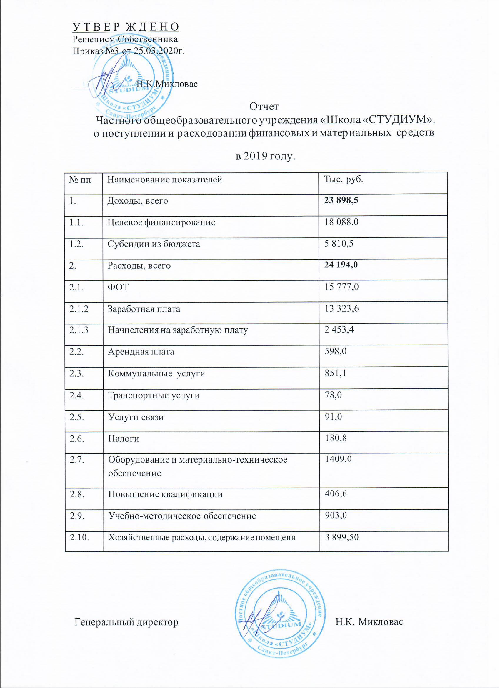 Отчет о поступлении и расходовании финансовых и материальных средств в 2019г.